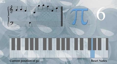 pi musica