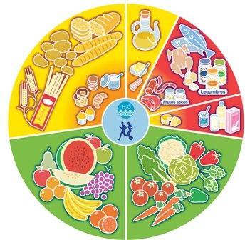 alimentos mejoran cerebro