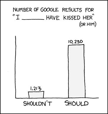 arrepentimiento en google