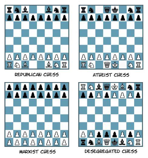 tipos ajedrez