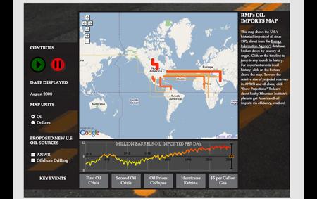 google maps herramientas