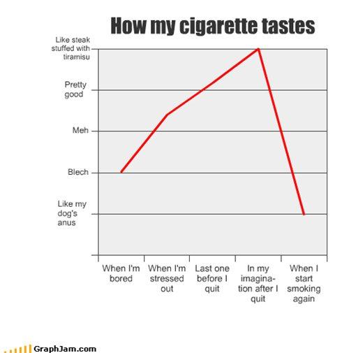 sabor tabaco