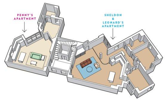 apartamentos TBBT