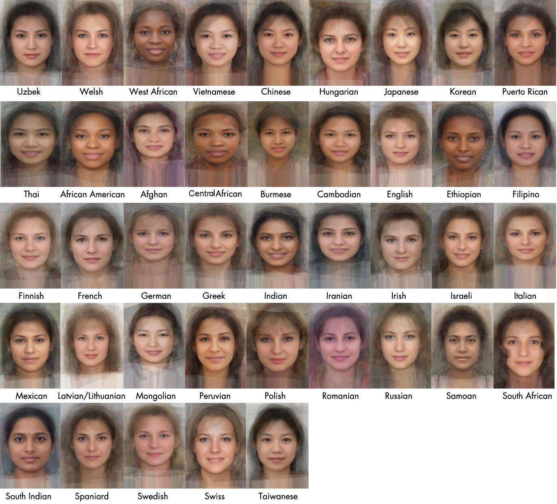 Caras de mujeres hermosas del mundo - YouTube