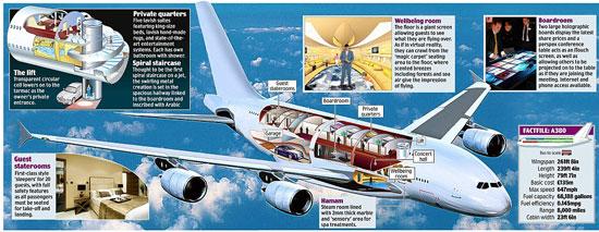 jet-privado-mas-grande
